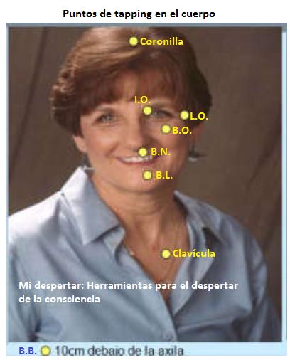 puntos del cuerpo eft_con iniciales